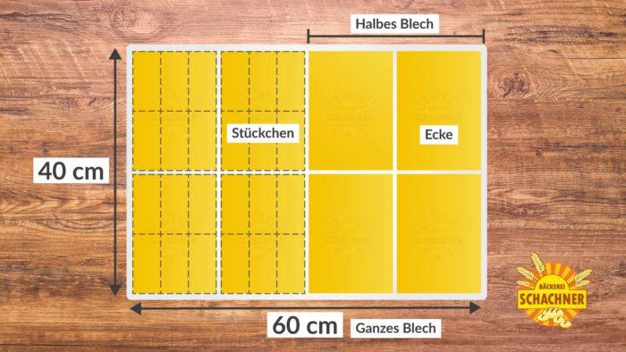 Bäckerei Schachner – Kuchen Blechgrößen
